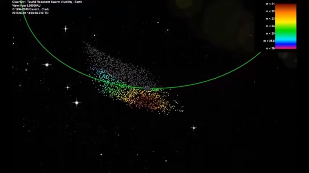 Increased Fireball Rate possibly linked to 2019 Taurid Meteor Swarm